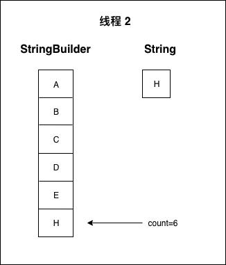 StringBuilder.append()执行流程3